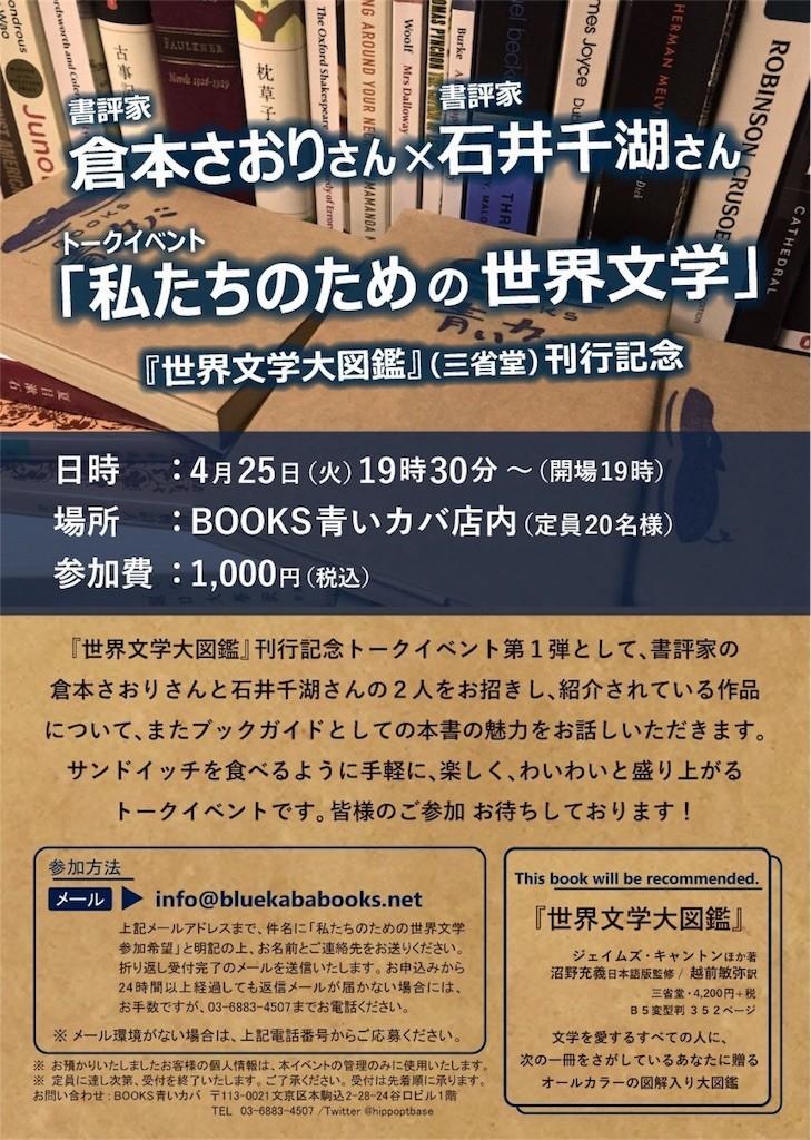 f:id:kochishii:20170420224402j:image