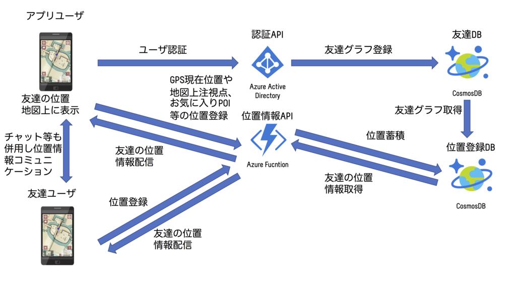 f:id:kochizufan:20170916011546p:plain