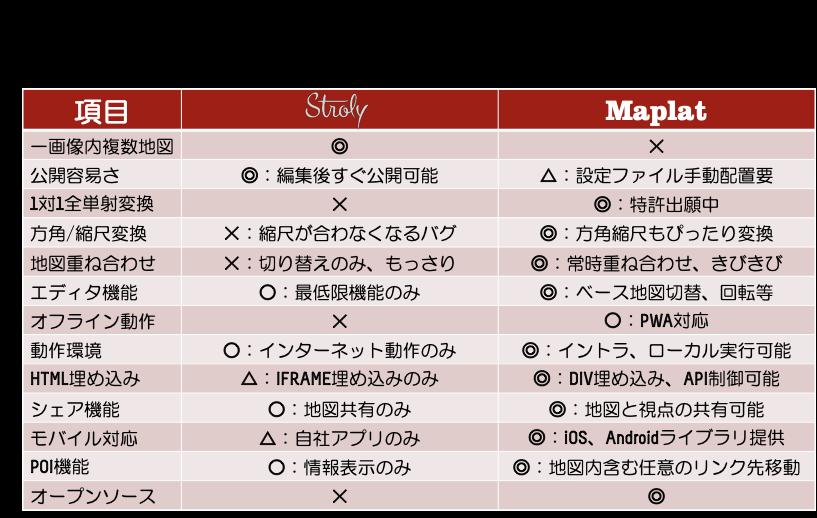 f:id:kochizufan:20190114181035p:plain