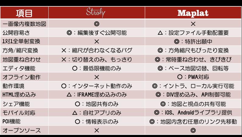 f:id:kochizufan:20190326001656p:plain