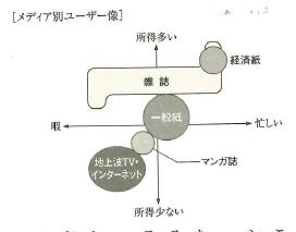 f:id:kocho-3:20170208070235p:plain