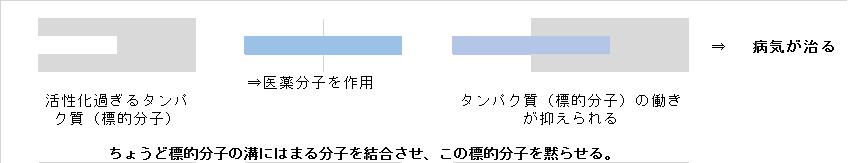 f:id:kocho-3:20170519132215p:plain