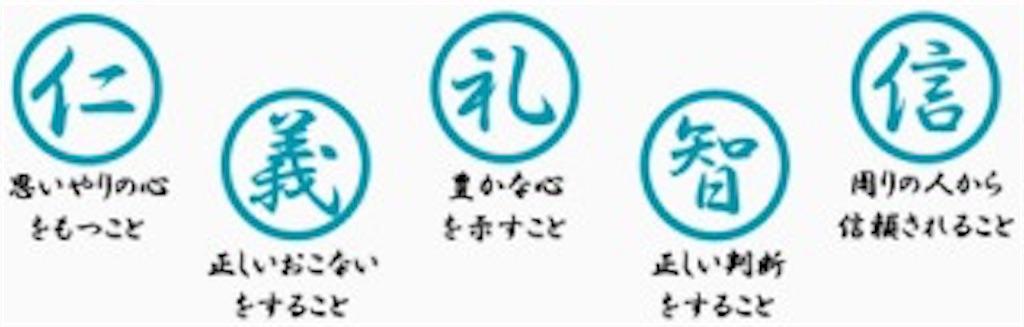 f:id:kodai-tokioka1014:20171027155231j:image