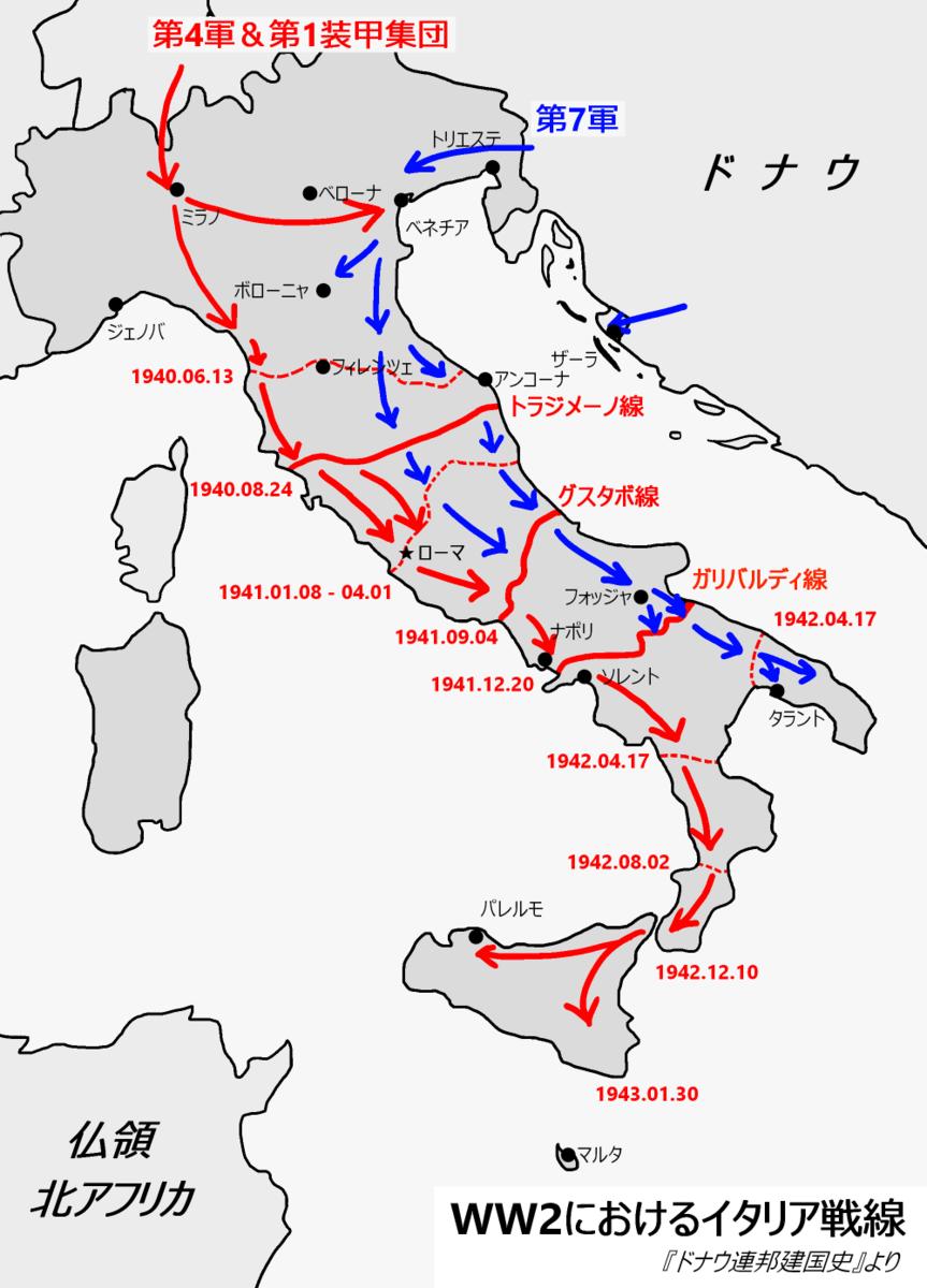 戦線 ローマ