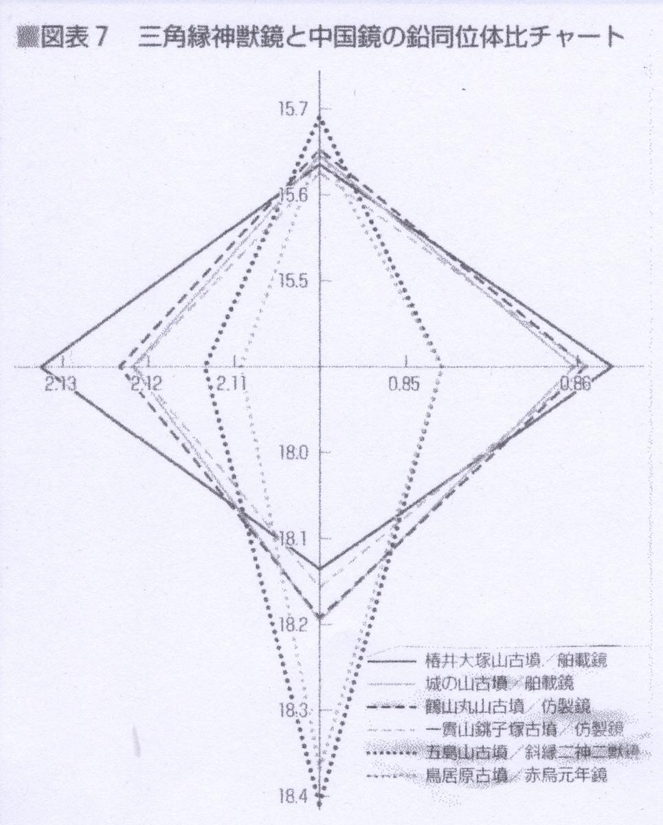 f:id:kodaishi:20210907231814j:plain