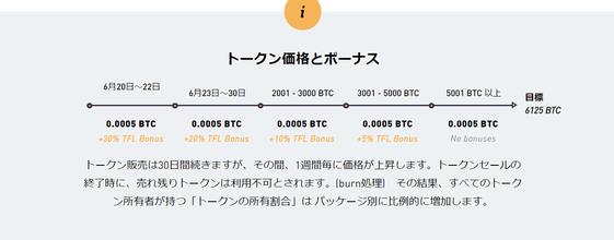 f:id:kodaku3-coin:20170628232239p:plain
