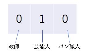 f:id:kodamayu:20171201102359p:plain