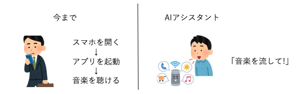 f:id:kodamayu:20171218114003p:plain