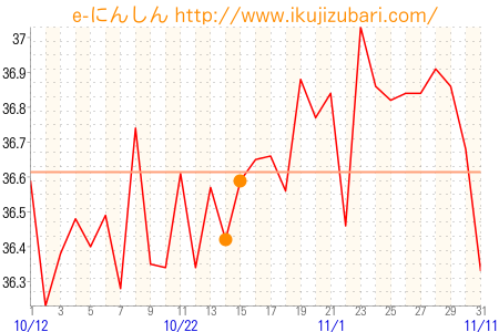 f:id:kodokunohibi:20161111190240p:plain