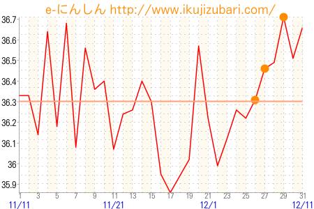 f:id:kodokunohibi:20161211180110p:plain