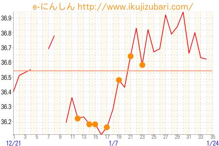 f:id:kodokunohibi:20170128045120p:plain
