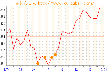 f:id:kodokunohibi:20170220165827p:plain