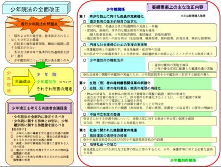 f:id:kodomo-hou21:20111108090424j:image:w640