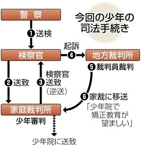f:id:kodomo-hou21:20160707104832j:image:left