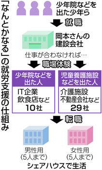 f:id:kodomo-hou21:20161109094147j:image:left