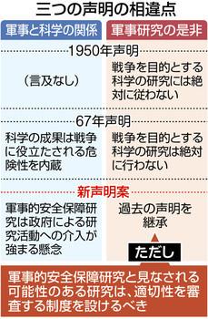 f:id:kodomo-hou21:20170308094513j:image:left