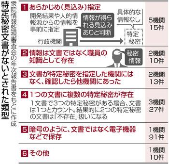 f:id:kodomo-hou21:20170331092114j:image:left