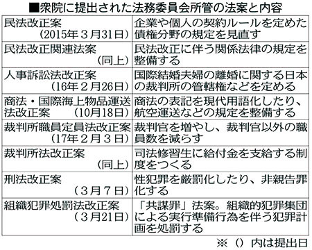 f:id:kodomo-hou21:20170331111247j:image