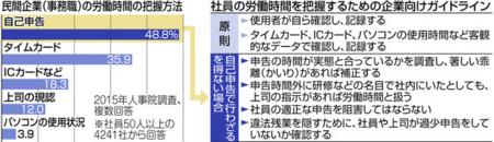 f:id:kodomo-hou21:20170403102752j:image:left