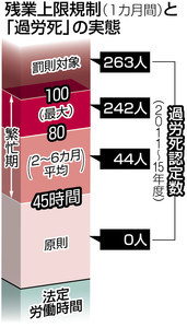 f:id:kodomo-hou21:20170403102755j:image:left