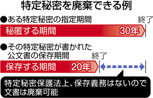 f:id:kodomo-hou21:20170412090540j:image:left