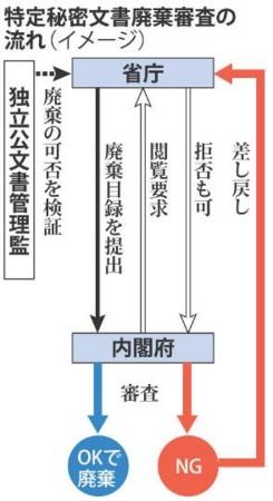 f:id:kodomo-hou21:20170417092124j:image:left