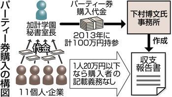 f:id:kodomo-hou21:20170629151142j:image:left