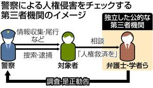 f:id:kodomo-hou21:20170712182951j:image:left