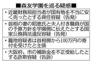 f:id:kodomo-hou21:20170801092813j:image:left