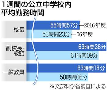 f:id:kodomo-hou21:20170822095451j:image:left