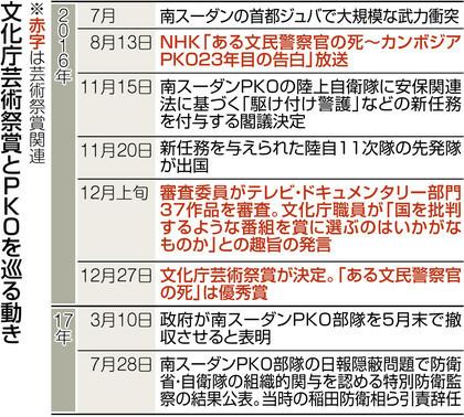 f:id:kodomo-hou21:20170909120018j:image:left