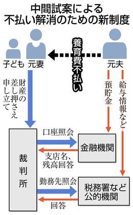 f:id:kodomo-hou21:20170909120552j:image