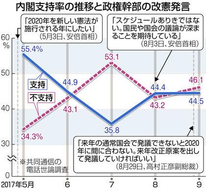 f:id:kodomo-hou21:20170913091643j:image:left
