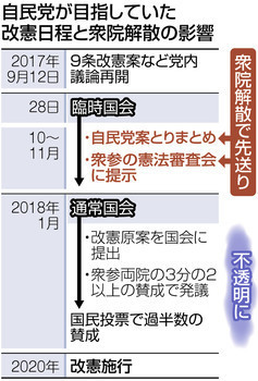 f:id:kodomo-hou21:20170920094525j:image:left