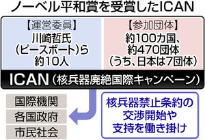 f:id:kodomo-hou21:20171007100715j:image:left