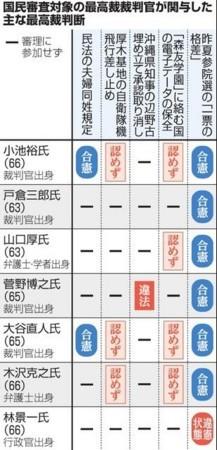 f:id:kodomo-hou21:20171017092205j:image:left