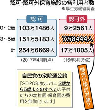 f:id:kodomo-hou21:20171110095120j:image:left