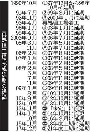 f:id:kodomo-hou21:20171223161116j:image:left