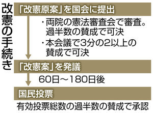 f:id:kodomo-hou21:20180105091803j:image:left