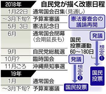 f:id:kodomo-hou21:20180105091833j:image:left