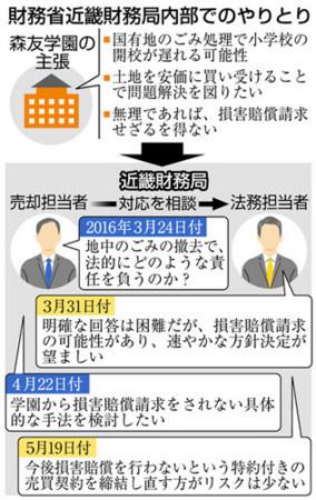 f:id:kodomo-hou21:20180123085526j:image:left