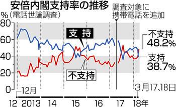 f:id:kodomo-hou21:20180319093830j:image:left
