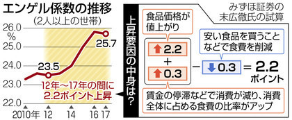 f:id:kodomo-hou21:20180319094133j:image:left