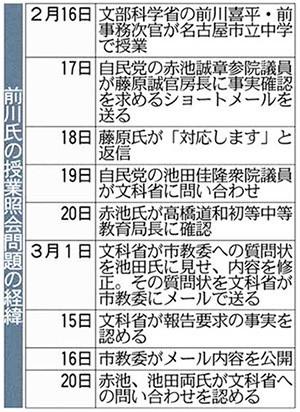 f:id:kodomo-hou21:20180321095542j:image:left