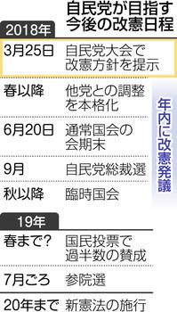 f:id:kodomo-hou21:20180326095711j:image:left