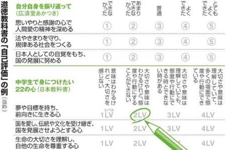 f:id:kodomo-hou21:20180328101018j:image:left
