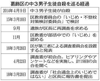 f:id:kodomo-hou21:20180329101139j:image:left