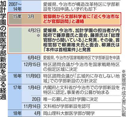 f:id:kodomo-hou21:20180412150657j:image:left