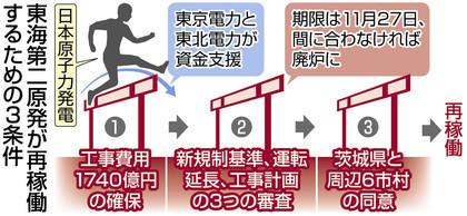 f:id:kodomo-hou21:20180412151333j:image:left