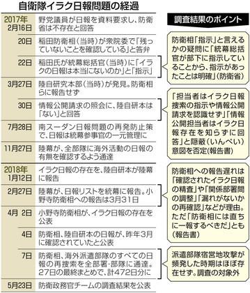 f:id:kodomo-hou21:20180524094732j:image:left